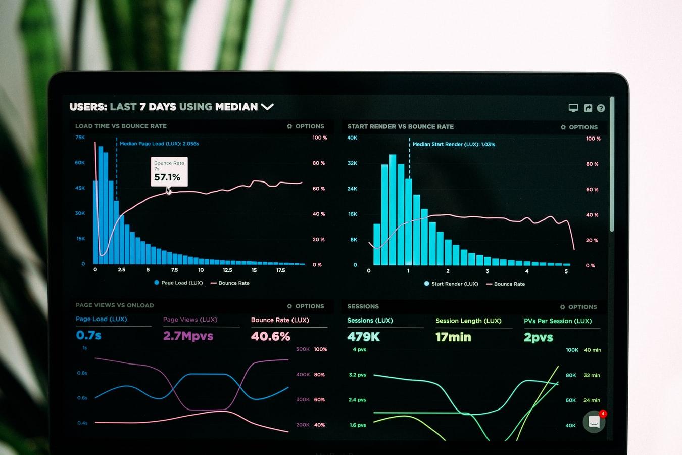 data-statistieken